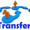 Transfers and posting in Police deptt